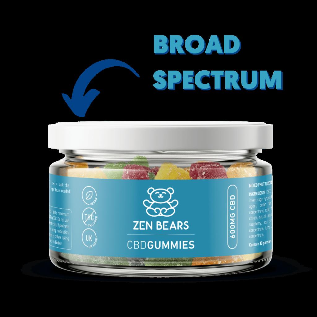 broad spectrum zenbears jar