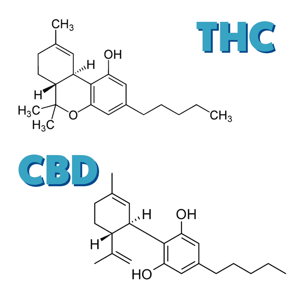 thc cbd formula